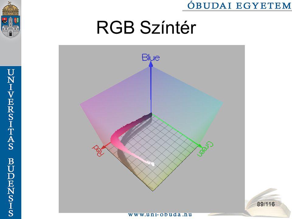 89/116 RGB Színtér