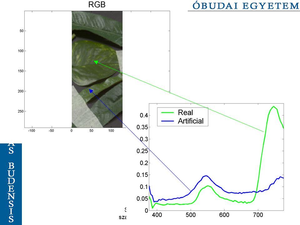 60/116 NCS / CIE CIE: Fizikai megközelítés – A szín mérhető.