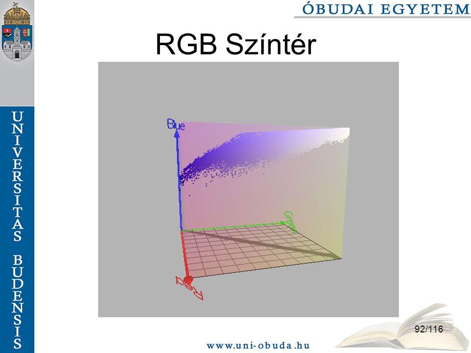 92/116 RGB Színtér