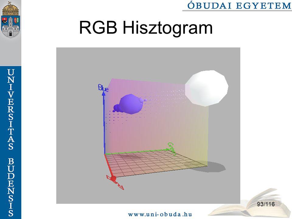 93/116 RGB Hisztogram