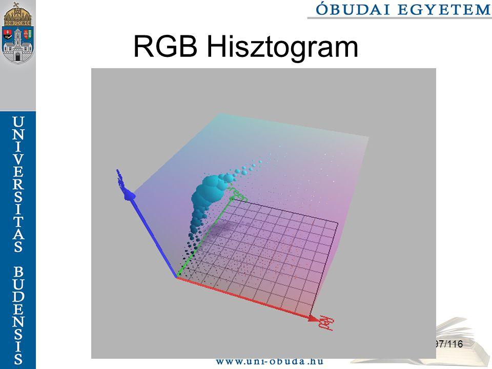 97/116 RGB Hisztogram