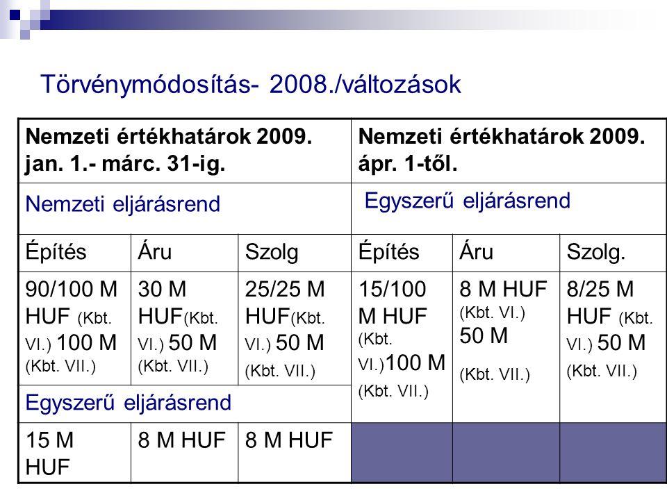 Törvénymódosítás- 2008./változások Nemzeti értékhatárok 2009. jan. 1.- márc. 31-ig. Nemzeti értékhatárok 2009. ápr. 1-től. Nemzeti eljárásrend Egyszer