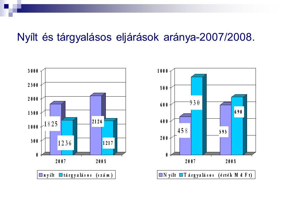 Nyílt és tárgyalásos eljárások aránya-2007/2008.