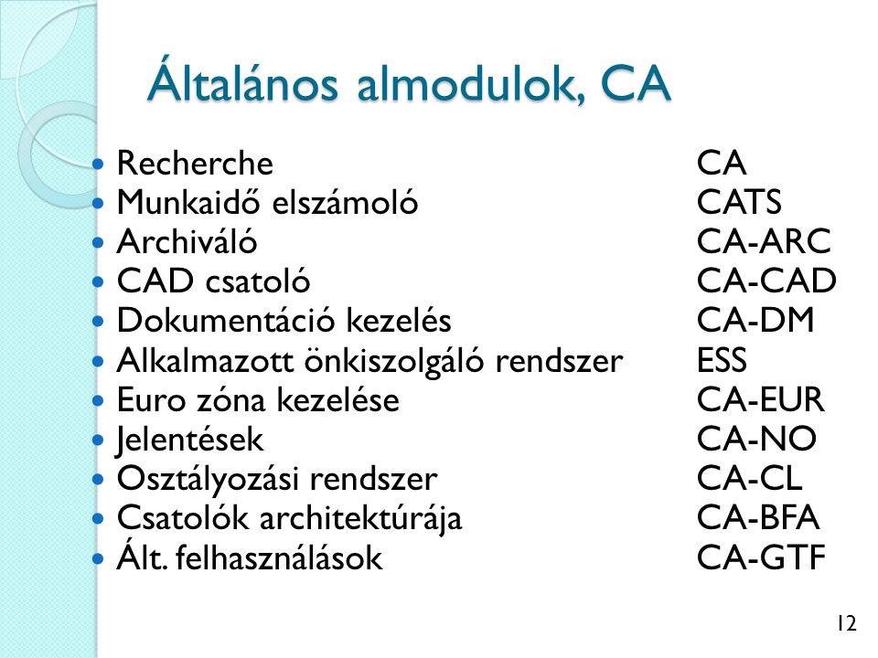 12 Általános almodulok, CA RechercheCA Munkaidő elszámolóCATS Archiváló CA-ARC CAD csatolóCA-CAD Dokumentáció kezelésCA-DM Alkalmazott önkiszolgáló rendszerESS Euro zóna kezeléseCA-EUR JelentésekCA-NO Osztályozási rendszerCA-CL Csatolók architektúrájaCA-BFA Ált.