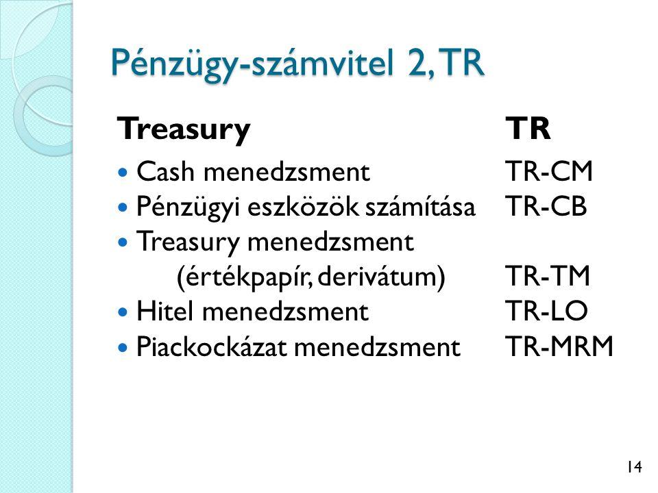 14 Pénzügy-számvitel 2, TR TreasuryTR Cash menedzsmentTR-CM Pénzügyi eszközök számításaTR-CB Treasury menedzsment (értékpapír, derivátum)TR-TM Hitel menedzsmentTR-LO Piackockázat menedzsmentTR-MRM