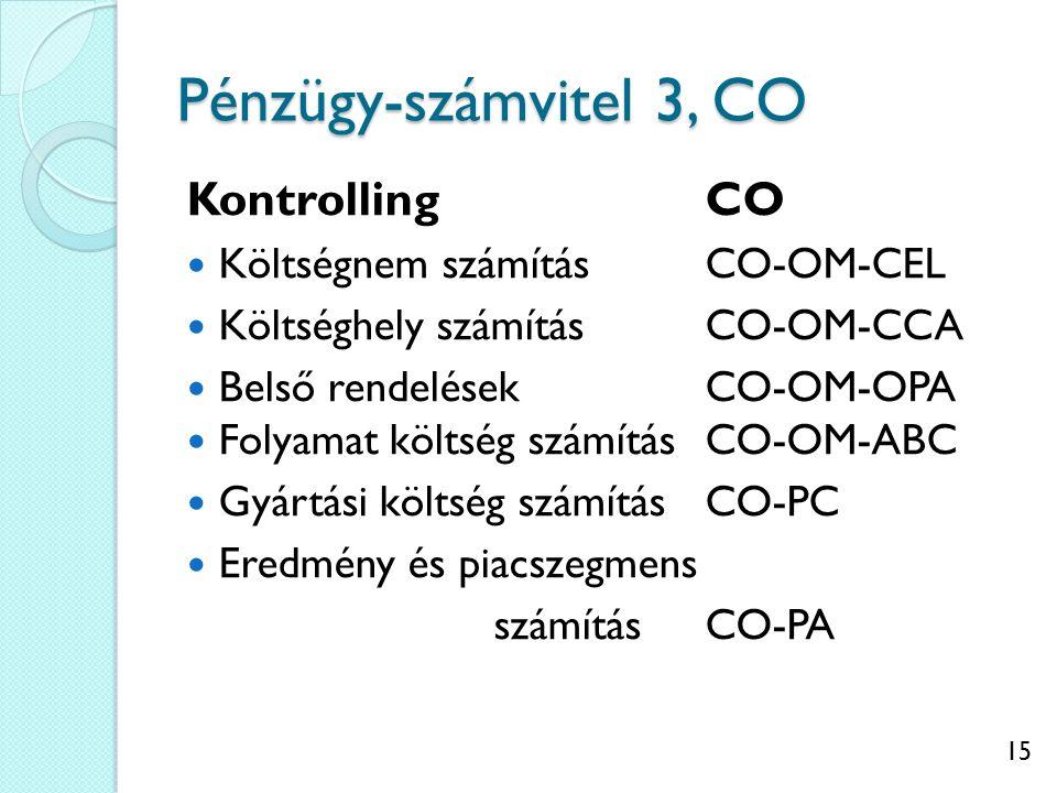 15 Pénzügy-számvitel 3, CO KontrollingCO Költségnem számításCO-OM-CEL Költséghely számításCO-OM-CCA Belső rendelésekCO-OM-OPA Folyamat költség számításCO-OM-ABC Gyártási költség számításCO-PC Eredmény és piacszegmens számításCO-PA