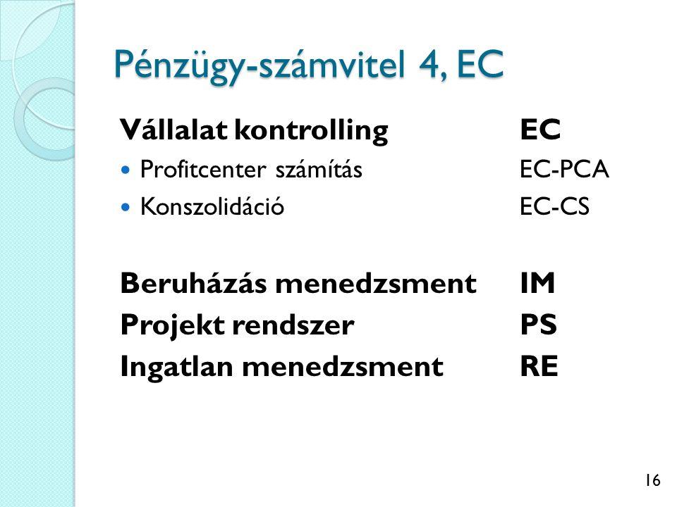 16 Pénzügy-számvitel 4, EC Vállalat kontrollingEC Profitcenter számításEC-PCA KonszolidációEC-CS Beruházás menedzsmentIM Projekt rendszerPS Ingatlan menedzsmentRE