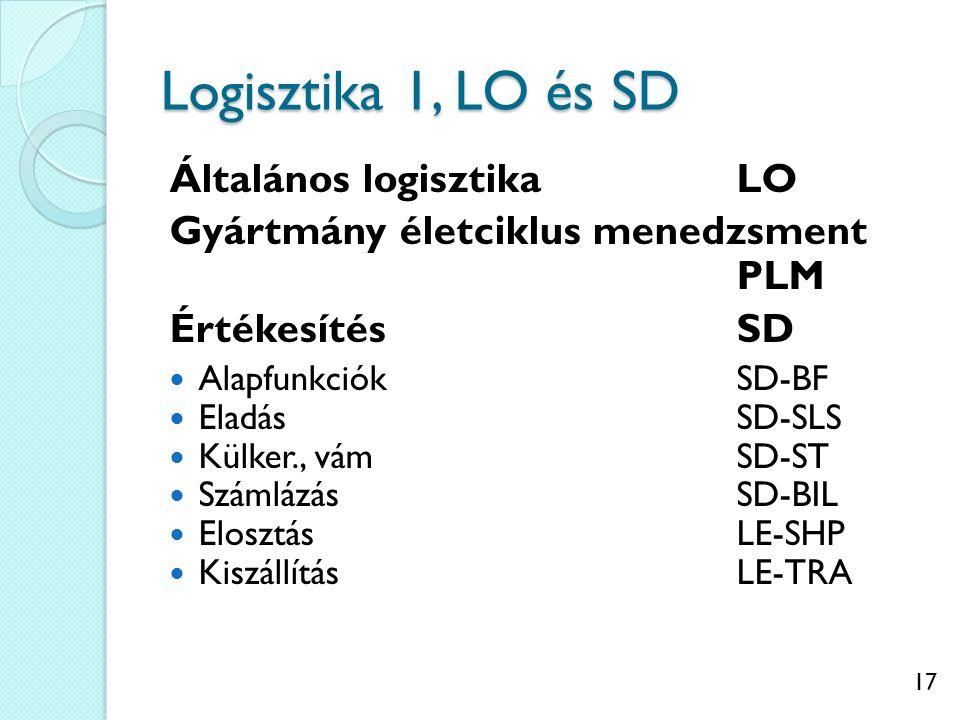 17 Logisztika 1, LO és SD Általános logisztikaLO Gyártmány életciklus menedzsment PLM ÉrtékesítésSD AlapfunkciókSD-BF EladásSD-SLS Külker., vámSD-ST SzámlázásSD-BIL ElosztásLE-SHP KiszállításLE-TRA