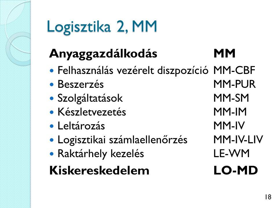 18 Logisztika 2, MM AnyaggazdálkodásMM Felhasználás vezérelt diszpozícióMM-CBF BeszerzésMM-PUR SzolgáltatásokMM-SM KészletvezetésMM-IM LeltározásMM-IV Logisztikai számlaellenőrzésMM-IV-LIV Raktárhely kezelésLE-WM KiskereskedelemLO-MD