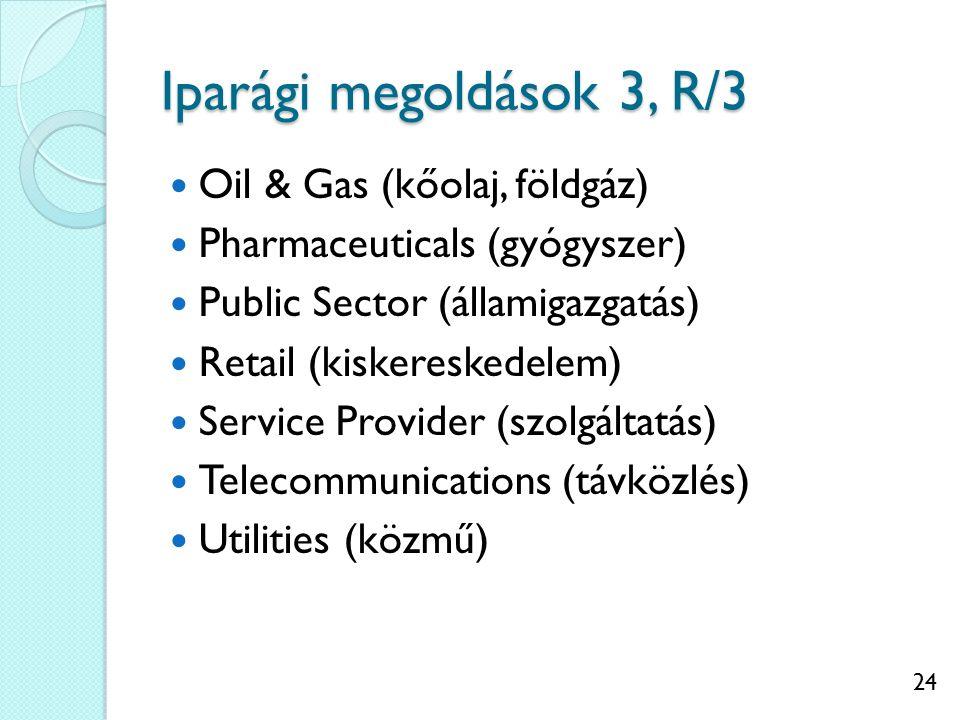 24 Iparági megoldások 3, R/3 Oil & Gas (kőolaj, földgáz) Pharmaceuticals (gyógyszer) Public Sector (államigazgatás) Retail (kiskereskedelem) Service Provider (szolgáltatás) Telecommunications (távközlés) Utilities (közmű)