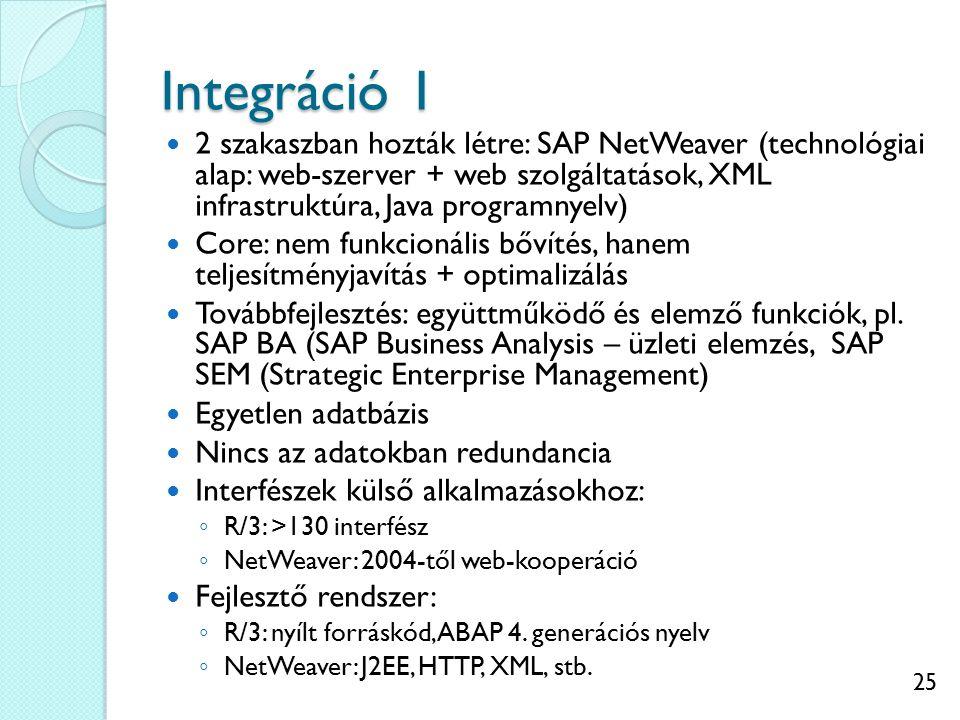 25 Integráció 1 2 szakaszban hozták létre: SAP NetWeaver (technológiai alap: web-szerver + web szolgáltatások, XML infrastruktúra, Java programnyelv) Core: nem funkcionális bővítés, hanem teljesítményjavítás + optimalizálás Továbbfejlesztés: együttműködő és elemző funkciók, pl.
