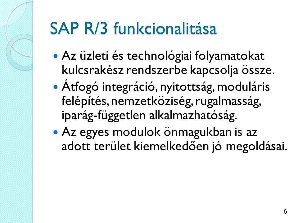 27 Integráció 3, NetWeaverTM