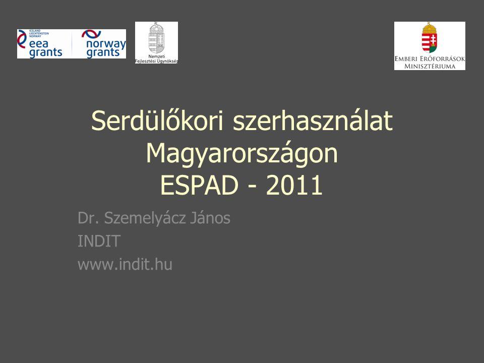 Serdülőkori szerhasználat Magyarországon ESPAD - 2011 Dr. Szemelyácz János INDIT www.indit.hu