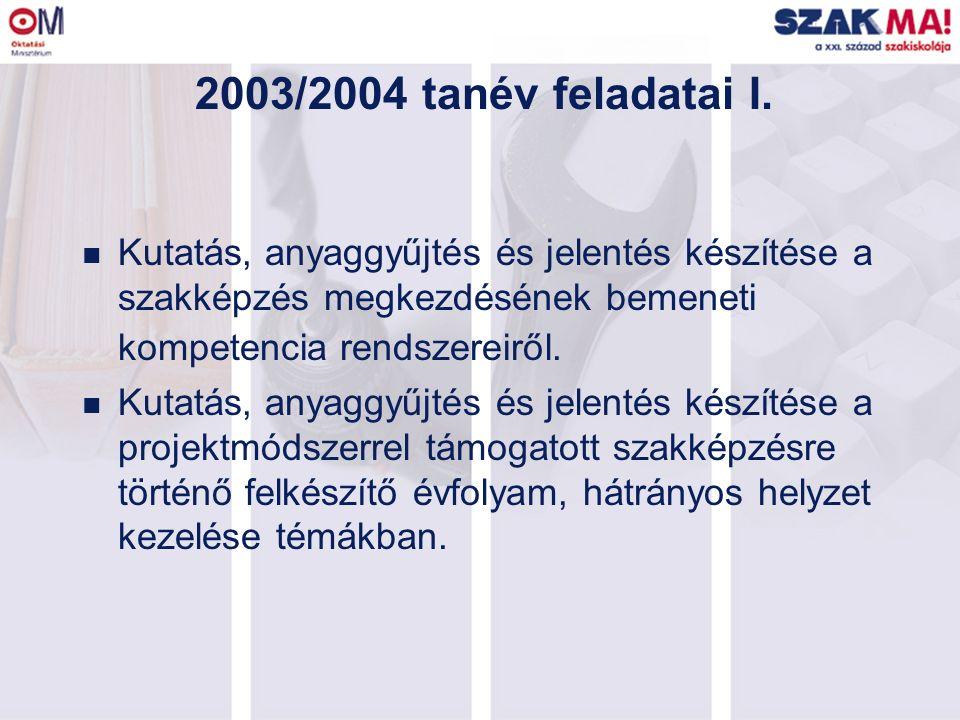 2003/2004 tanév feladatai I. n Kutatás, anyaggyűjtés és jelentés készítése a szakképzés megkezdésének bemeneti kompetencia rendszereiről. n Kutatás, a