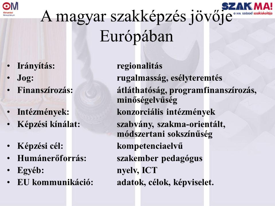 A magyar szakképzés jövője Európában Irányítás: regionalitás Jog: rugalmasság, esélyteremtés Finanszírozás: átláthatóság, programfinanszírozás, minőségelvűség Intézmények: konzorciális intézmények Képzési kínálat:szabvány, szakma-orientált, módszertani sokszínűség Képzési cél:kompetenciaelvű Humánerőforrás:szakember pedagógus Egyéb:nyelv, ICT EU kommunikáció: adatok, célok, képviselet.