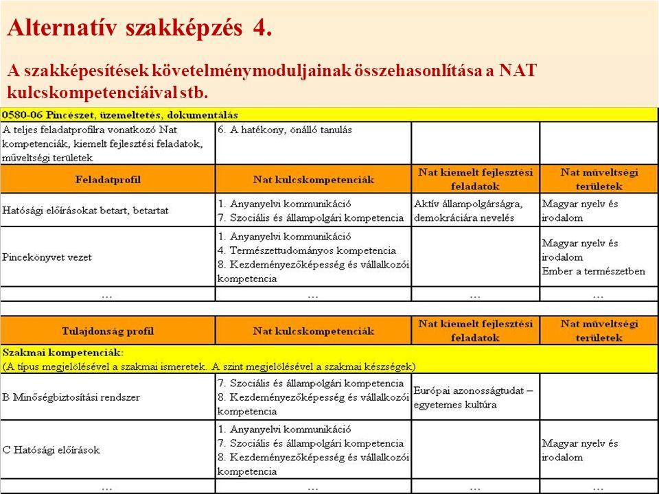 Alternatív szakképzés 4.