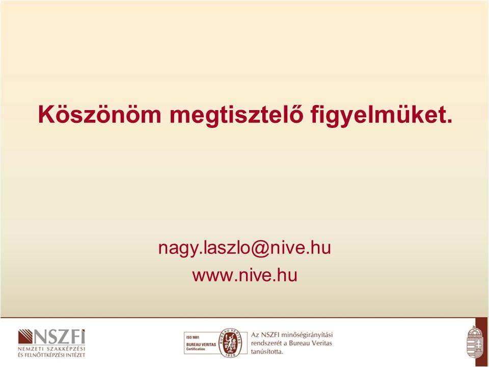 Köszönöm megtisztelő figyelmüket. nagy.laszlo@nive.hu www.nive.hu
