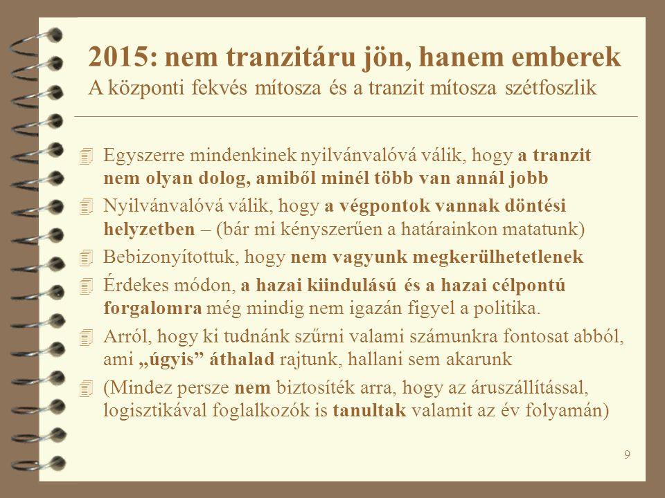 Fleischer Tamás MTA KRTK Világgazdasági Intézet http://www.vki.hu/~tfleisch/ tfleischer@vki.hu A Magyar Regionális Tudományi Társaság XIII.