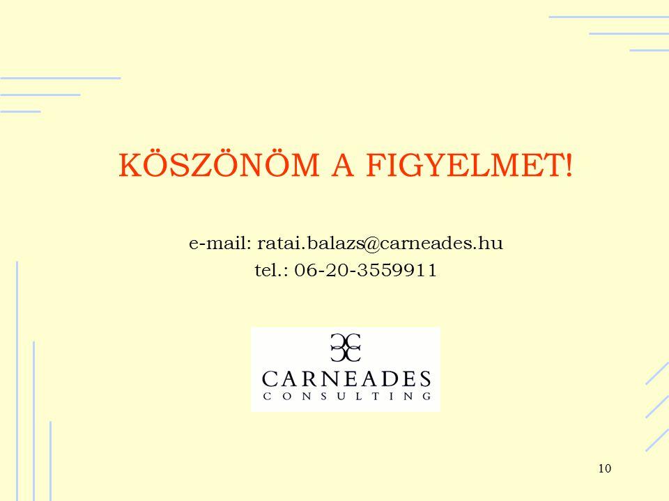 10 KÖSZÖNÖM A FIGYELMET! e-mail: ratai.balazs@carneades.hu tel.: 06-20-3559911