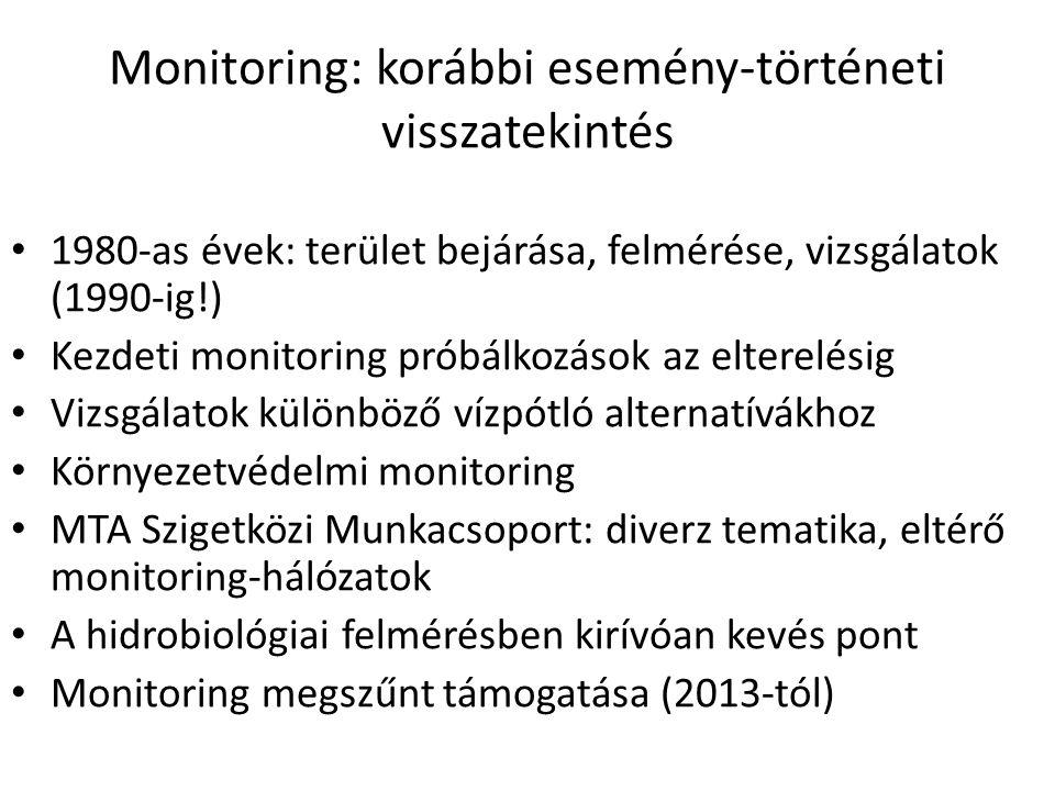 Monitoring: korábbi esemény-történeti visszatekintés 1980-as évek: terület bejárása, felmérése, vizsgálatok (1990-ig!) Kezdeti monitoring próbálkozások az elterelésig Vizsgálatok különböző vízpótló alternatívákhoz Környezetvédelmi monitoring MTA Szigetközi Munkacsoport: diverz tematika, eltérő monitoring-hálózatok A hidrobiológiai felmérésben kirívóan kevés pont Monitoring megszűnt támogatása (2013-tól)