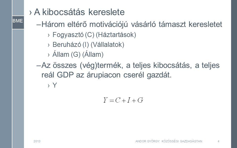 BME Tervezett vásárlás, E Kibocsátás, Y Beruházás, I=I(r) 2013ANDOR GYÖRGY: KÖZÖSSÉGI GAZDASÁGTAN15