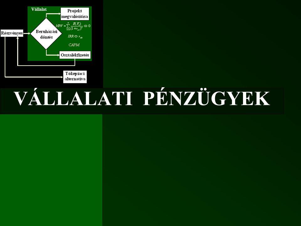 Dr. Tóth TamásVállalati pénzügyek12 Amerikai zéró-kupon állampapírhozamok (2008. december) 99