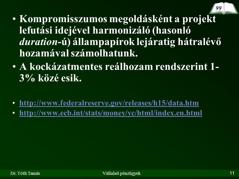 Dr. Tóth TamásVállalati pénzügyek11 Kompromisszumos megoldásként a projekt lefutási idejével harmonizáló (hasonló duration-ú) állampapírok lejáratig h