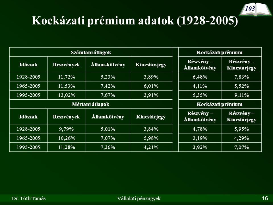 Dr. Tóth TamásVállalati pénzügyek16 Kockázati prémium adatok (1928-2005) 103 Számtani átlagok Kockázati prémium IdőszakRészvényekÁllam-kötvényKincstár