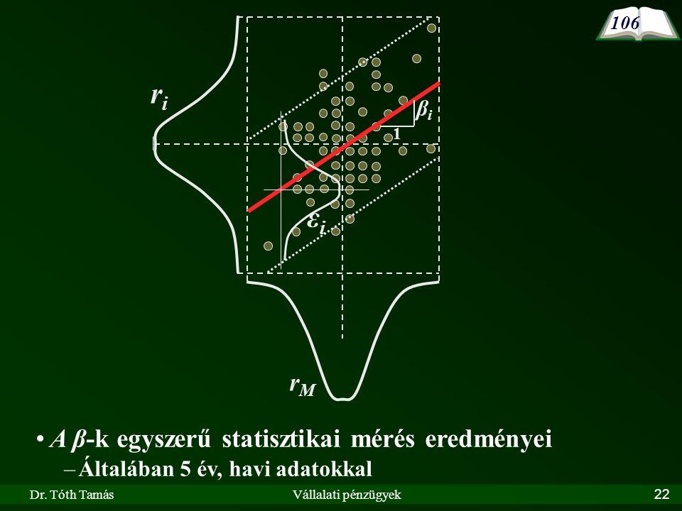 Dr. Tóth TamásVállalati pénzügyek22 1 βiβi riri rMrM εiεi A β-k egyszerű statisztikai mérés eredményei –Általában 5 év, havi adatokkal 106