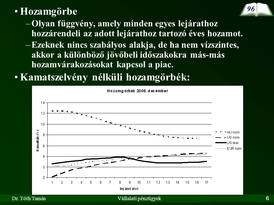 Dr. Tóth TamásVállalati pénzügyek6 Hozamgörbe –Olyan függvény, amely minden egyes lejárathoz hozzárendeli az adott lejárathoz tartozó éves hozamot. –E