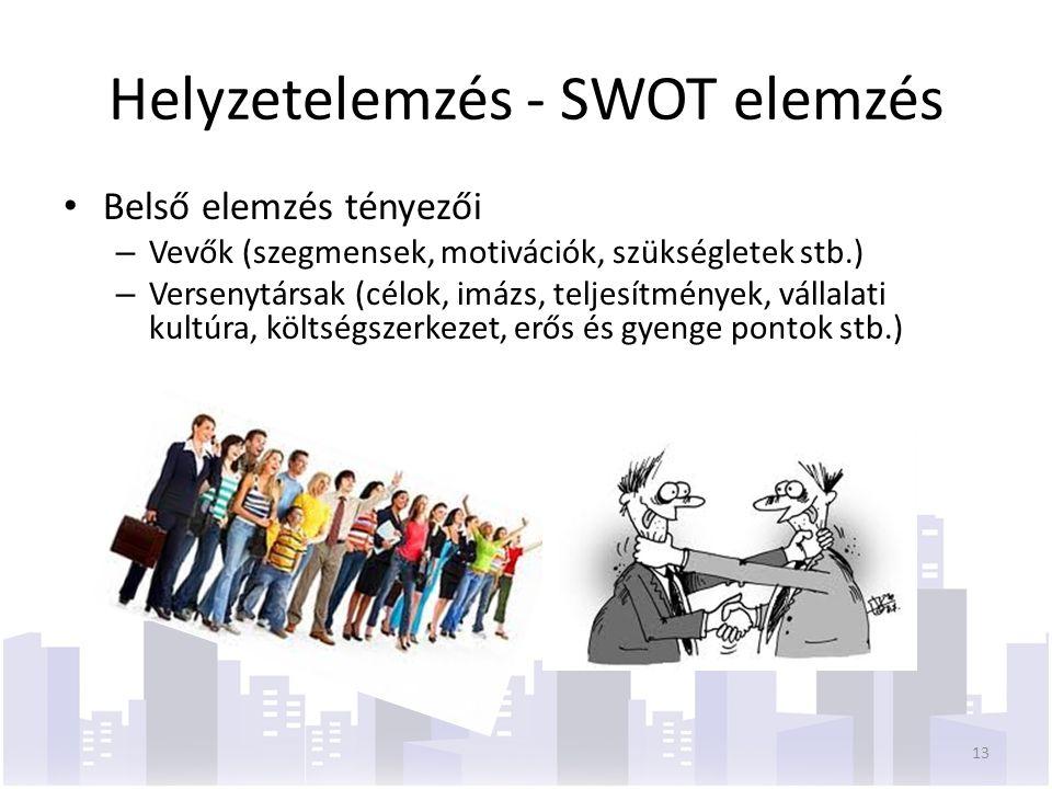 Helyzetelemzés - SWOT elemzés Belső elemzés tényezői – Vevők (szegmensek, motivációk, szükségletek stb.) – Versenytársak (célok, imázs, teljesítmények, vállalati kultúra, költségszerkezet, erős és gyenge pontok stb.) 13