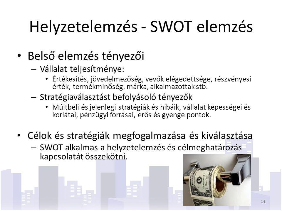 Helyzetelemzés - SWOT elemzés Belső elemzés tényezői – Vállalat teljesítménye: Értékesítés, jövedelmezőség, vevők elégedettsége, részvényesi érték, termékminőség, márka, alkalmazottak stb.