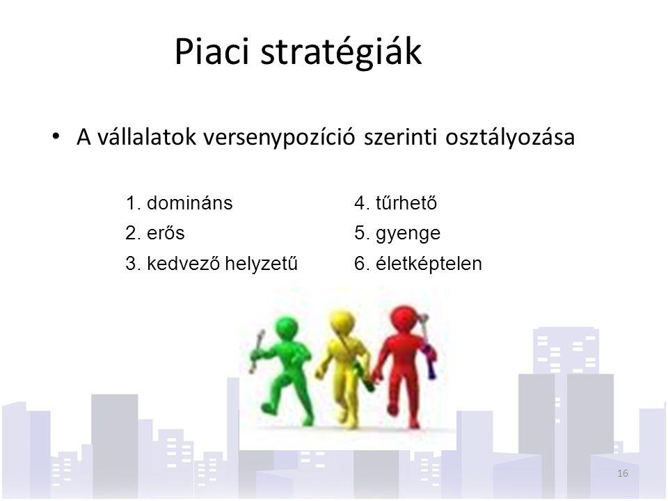 Piaci stratégiák A vállalatok versenypozíció szerinti osztályozása 1.