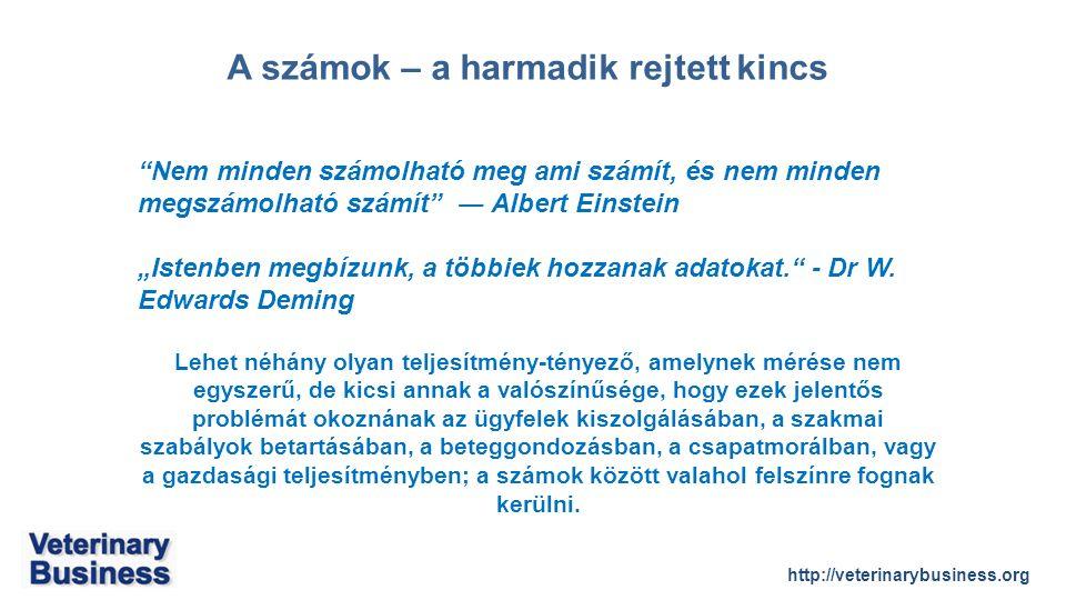 """http://veterinarybusiness.org A számok – a harmadik rejtett kincs Nem minden számolható meg ami számít, és nem minden megszámolható számít ― Albert Einstein """"Istenben megbízunk, a többiek hozzanak adatokat. - Dr W."""