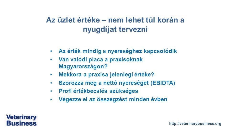 http://veterinarybusiness.org Az üzlet értéke – nem lehet túl korán a nyugdíjat tervezni Az érték mindig a nyereséghez kapcsolódik Van valódi piaca a praxisoknak Magyarországon.