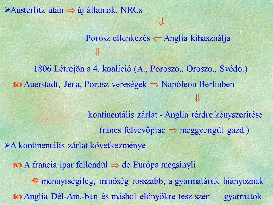  Austerlitz után  új államok, NRCs  Porosz ellenkezés  Anglia kihasználja  1806 Létrejön a 4.