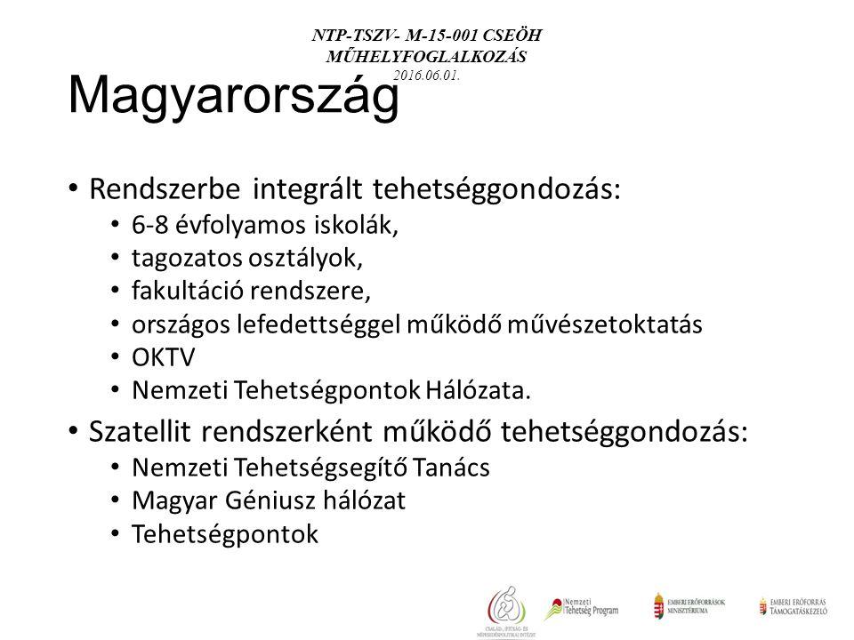 NTP-TSZV- M-15-001 CSEÖH MŰHELYFOGLALKOZÁS 2016.06.01. Magyarország Rendszerbe integrált tehetséggondozás: 6-8 évfolyamos iskolák, tagozatos osztályok