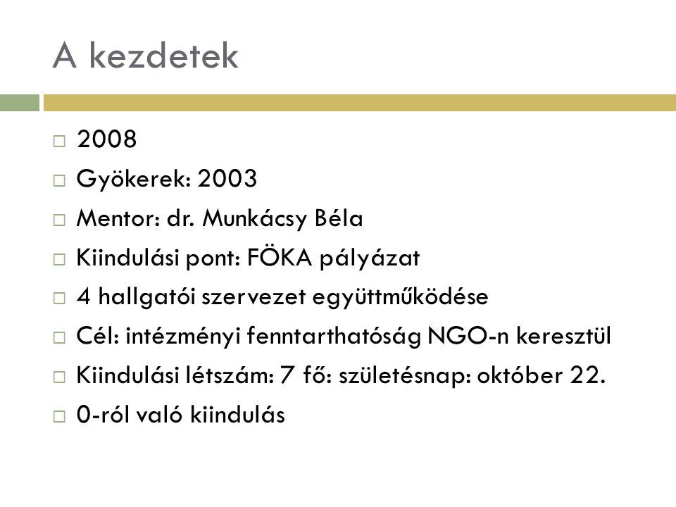 A kezdetek  2008  Gyökerek: 2003  Mentor: dr. Munkácsy Béla  Kiindulási pont: FÖKA pályázat  4 hallgatói szervezet együttműködése  Cél: intézmén