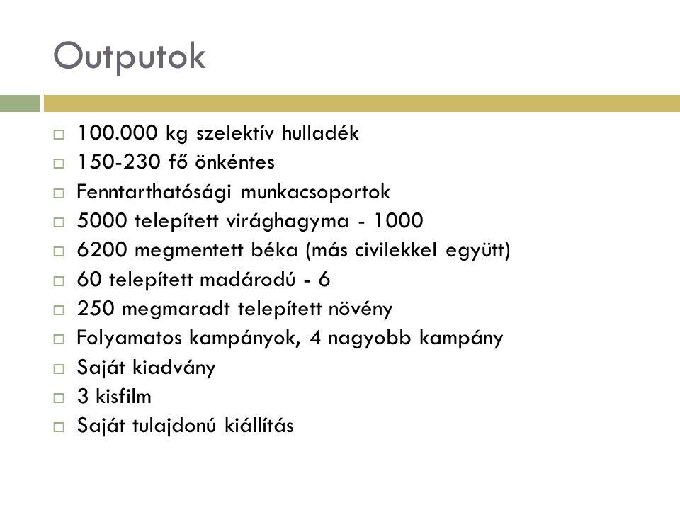 Outputok  100.000 kg szelektív hulladék  150-230 fő önkéntes  Fenntarthatósági munkacsoportok  5000 telepített virághagyma - 1000  6200 megmentet