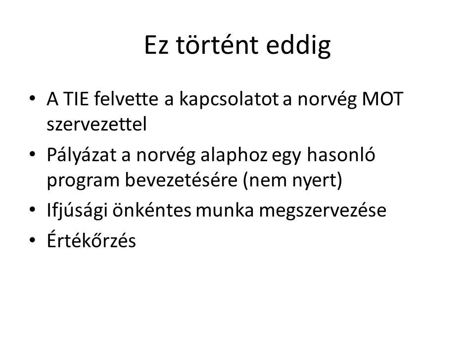 Ez történt eddig A TIE felvette a kapcsolatot a norvég MOT szervezettel Pályázat a norvég alaphoz egy hasonló program bevezetésére (nem nyert) Ifjúsági önkéntes munka megszervezése Értékőrzés