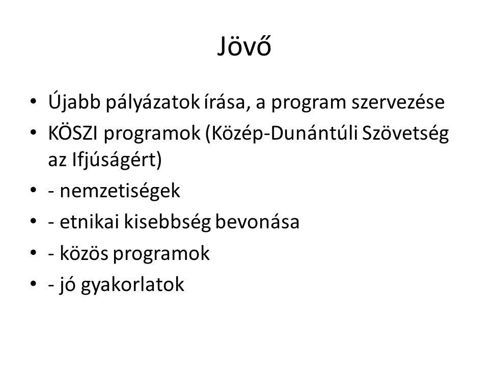 Jövő Újabb pályázatok írása, a program szervezése KÖSZI programok (Közép-Dunántúli Szövetség az Ifjúságért) - nemzetiségek - etnikai kisebbség bevonása - közös programok - jó gyakorlatok