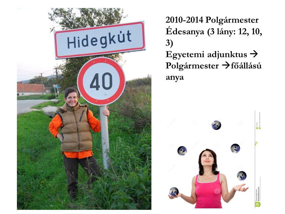 2010-2014 Polgármester Édesanya (3 lány: 12, 10, 3) Egyetemi adjunktus  Polgármester  főállású anya
