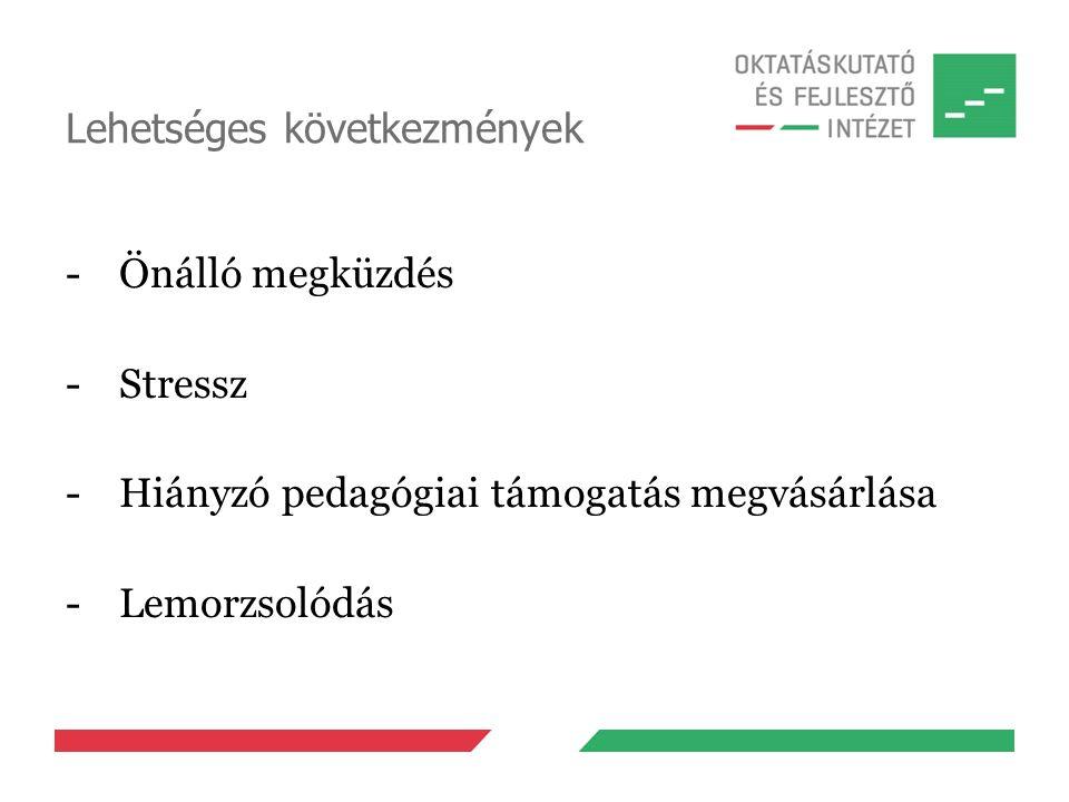 Lehetséges következmények -Önálló megküzdés -Stressz -Hiányzó pedagógiai támogatás megvásárlása -Lemorzsolódás