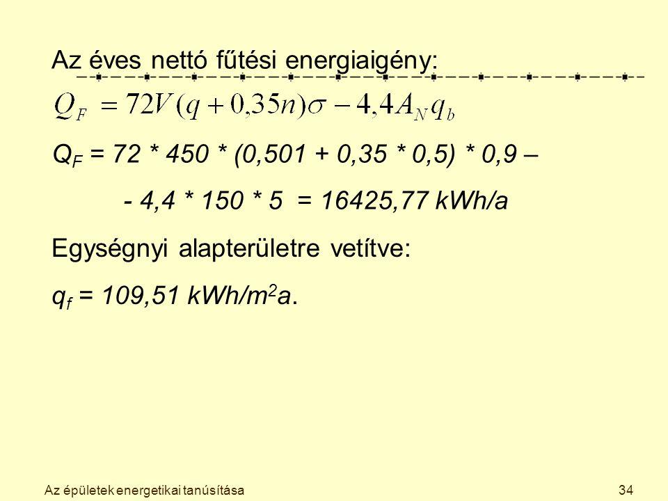 Az épületek energetikai tanúsítása34 Az éves nettó fűtési energiaigény: Q F = 72 * 450 * (0,501 + 0,35 * 0,5) * 0,9 – - 4,4 * 150 * 5 = 16425,77 kWh/a Egységnyi alapterületre vetítve: q f = 109,51 kWh/m 2 a.