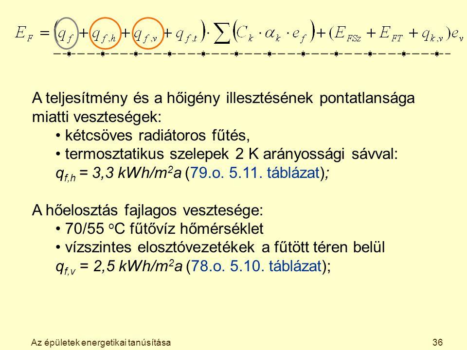 Az épületek energetikai tanúsítása36 A teljesítmény és a hőigény illesztésének pontatlansága miatti veszteségek: kétcsöves radiátoros fűtés, termosztatikus szelepek 2 K arányossági sávval: q f,h = 3,3 kWh/m 2 a (79.o.