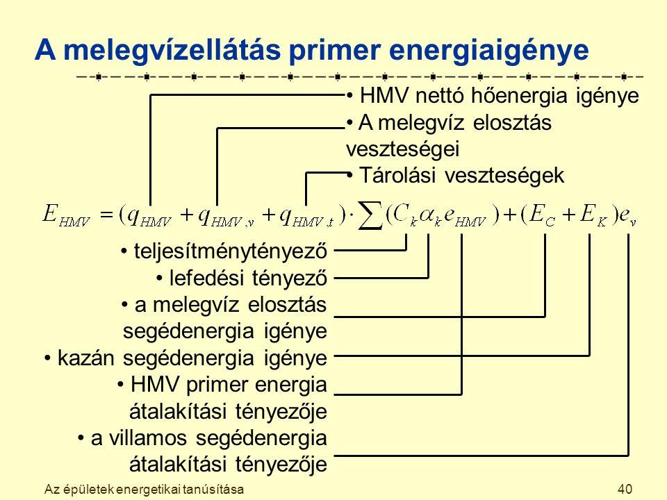 Az épületek energetikai tanúsítása40 A melegvízellátás primer energiaigénye HMV nettó hőenergia igénye A melegvíz elosztás veszteségei Tárolási veszteségek teljesítménytényező lefedési tényező a melegvíz elosztás segédenergia igénye kazán segédenergia igénye HMV primer energia átalakítási tényezője a villamos segédenergia átalakítási tényezője