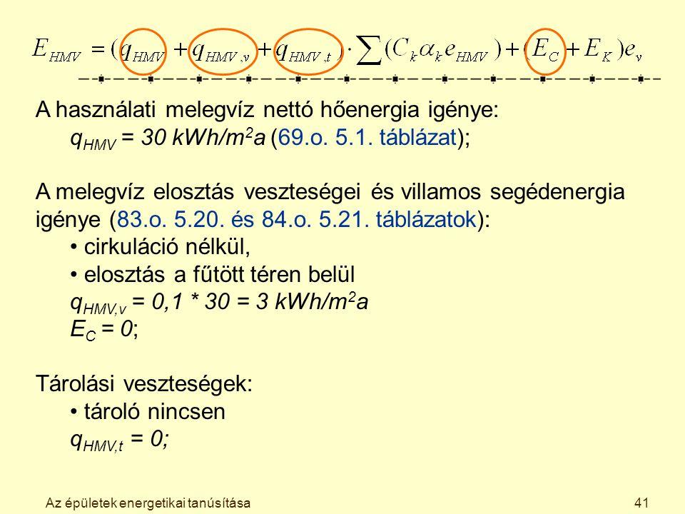 Az épületek energetikai tanúsítása41 A használati melegvíz nettó hőenergia igénye: q HMV = 30 kWh/m 2 a (69.o.