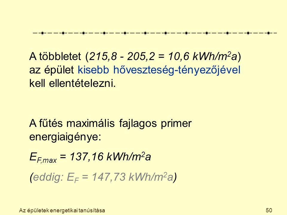 Az épületek energetikai tanúsítása50 A többletet (215,8 - 205,2 = 10,6 kWh/m 2 a) az épület kisebb hőveszteség-tényezőjével kell ellentételezni.