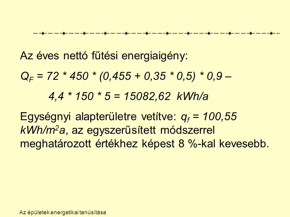 Az épületek energetikai tanúsítása Az éves nettó fűtési energiaigény: Q F = 72 * 450 * (0,455 + 0,35 * 0,5) * 0,9 – 4,4 * 150 * 5 = 15082,62 kWh/a Egységnyi alapterületre vetítve: q f = 100,55 kWh/m 2 a, az egyszerűsített módszerrel meghatározott értékhez képest 8 %-kal kevesebb.