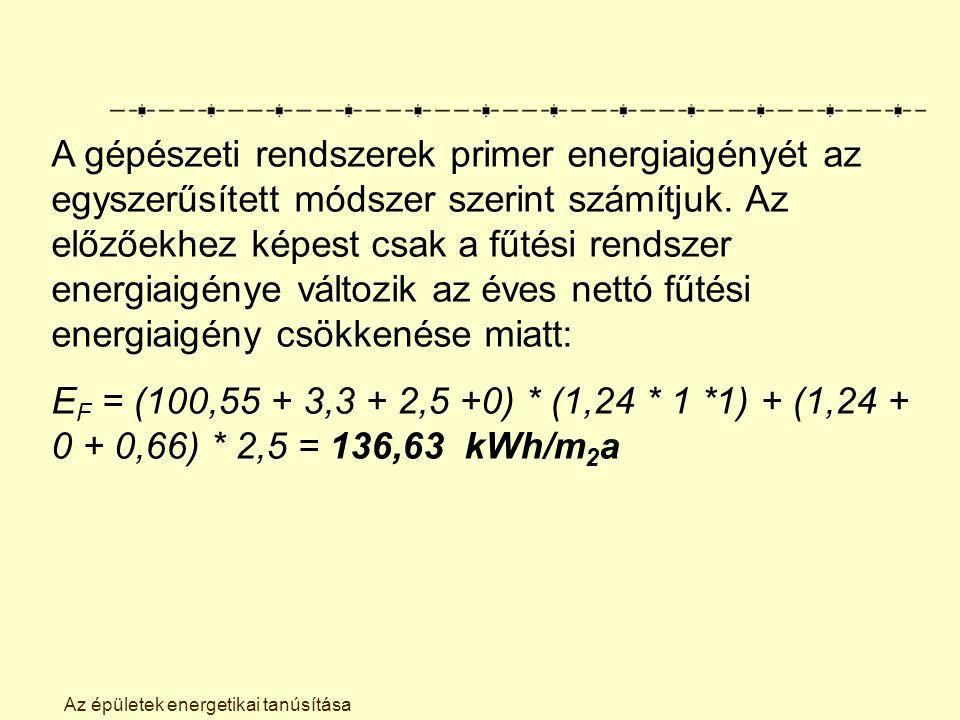 Az épületek energetikai tanúsítása A gépészeti rendszerek primer energiaigényét az egyszerűsített módszer szerint számítjuk.